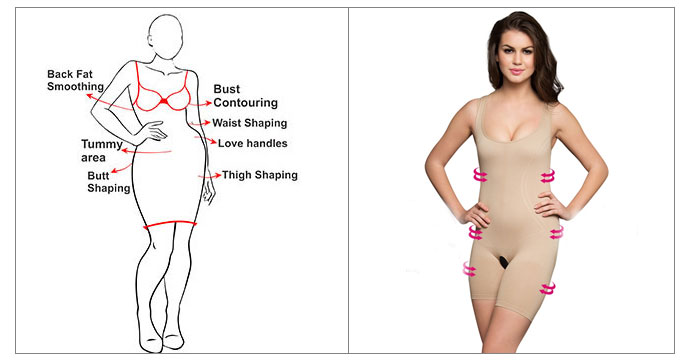 Full Body Shapers